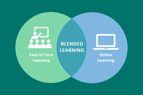 BLENDED LEARNING AS A LEARNING METHOD IN PANDEMIC COVID ERA